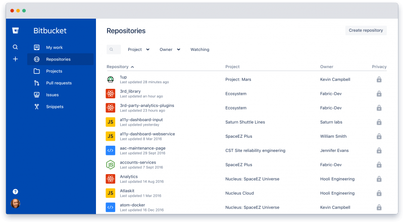 Bitbucket - the Git solution for professional teams by Atlassian